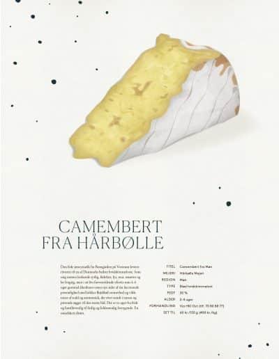 Camembert fra Hårbølle
